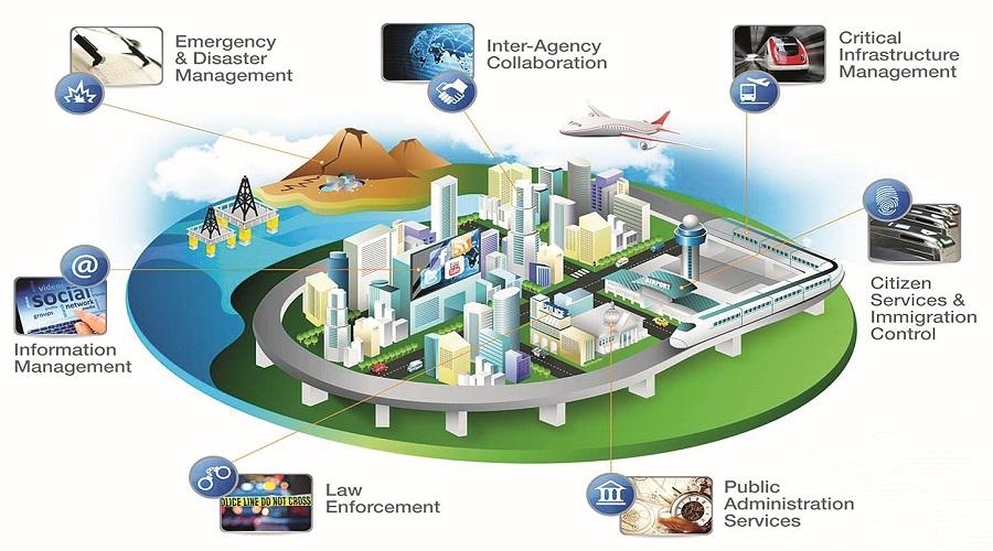 Thị trường bất động sản phát triển nhờ Đô thị thông minh