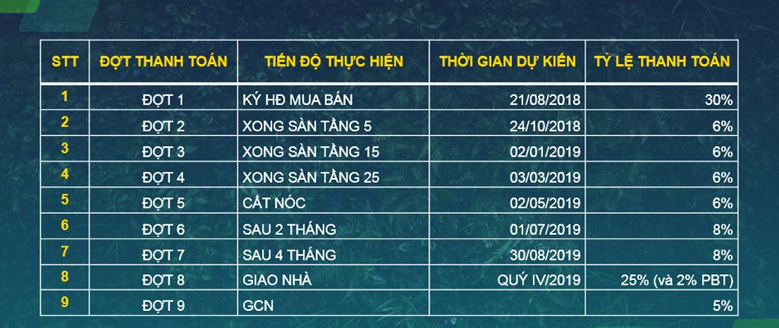 lich thanh toan kingdom101