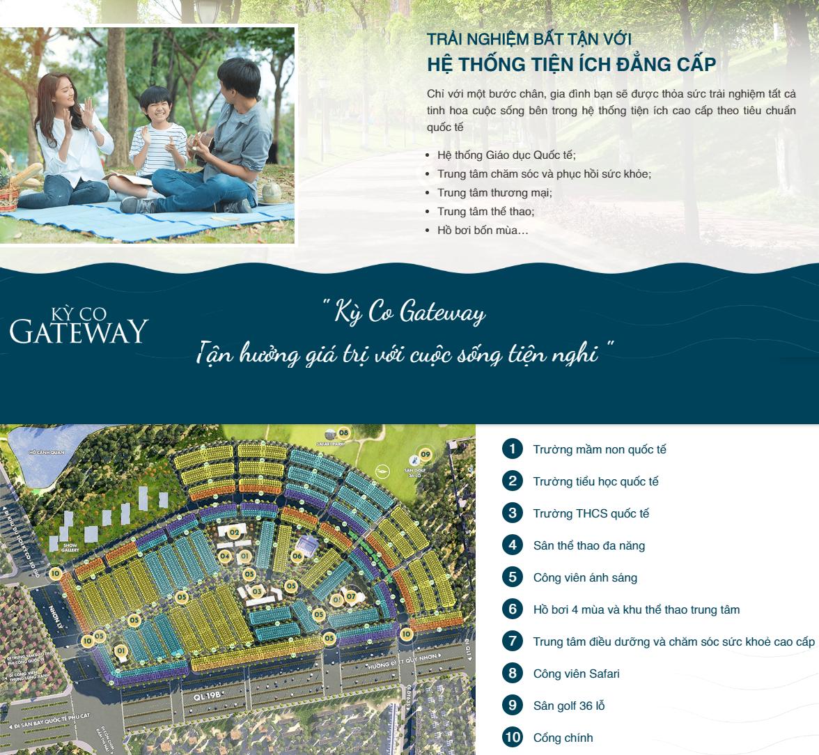 Phân Khu dự án Kỳ Co Gate Way Nhơn Hội New City