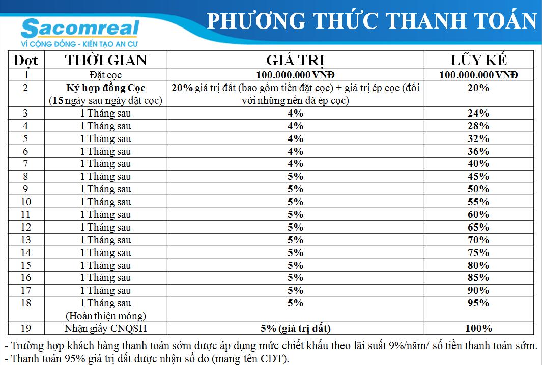 phuong thuc thanh toan jamona home resort
