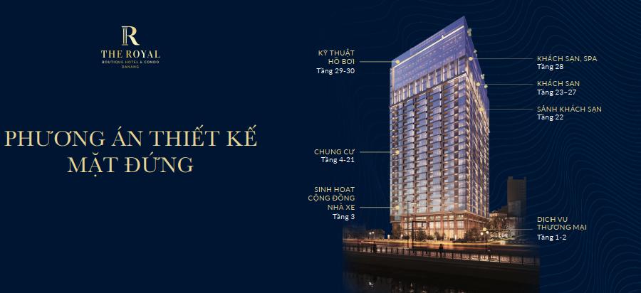 Dự án The Royal Boutique Hotel & Condo Đà Nẵng mặt đứng tòa nhà