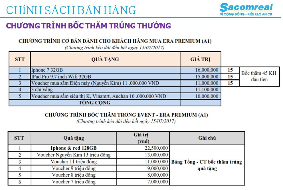 chuong trinh ban hang rut tham trung thuong the era premium