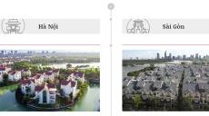 Bạn biết gì về phong cách đầu tư bất động sản của Hà Nội & TPHCM?