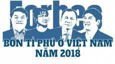 Cận cảnh 4 gương mặt tỷ phú đô la của Việt Nam